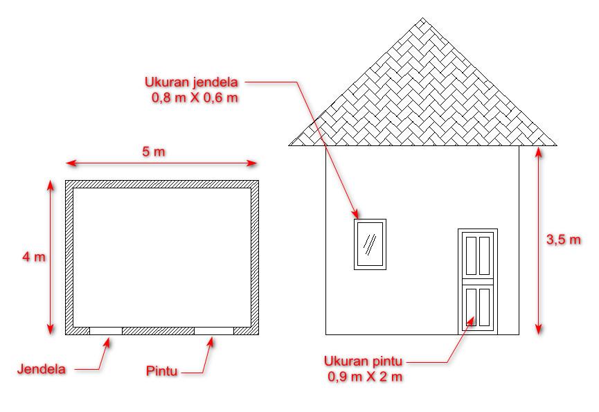 Menghitung volume pekerjaan dinding